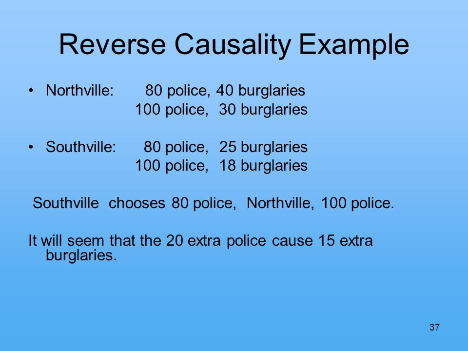 37 Reverse Causality Example Northville: 80 police, 40 burglaries 100 police, 30 burglaries Southville: 80 police, 25 burglaries 100 police, 18 burglaries Southville chooses 80 police, Northville, 100 police.