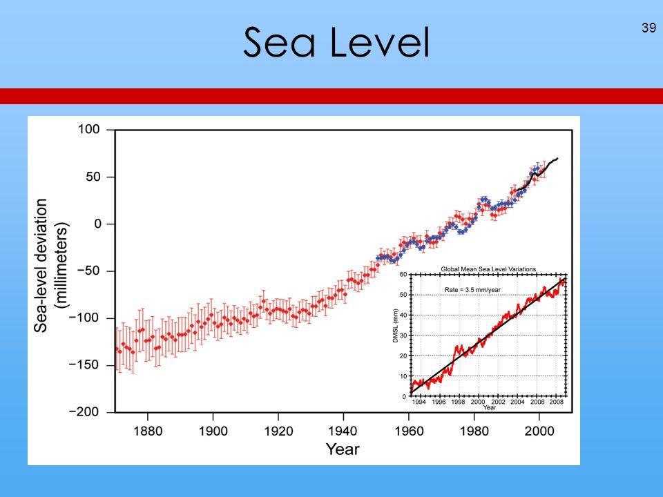 Sea Level 39