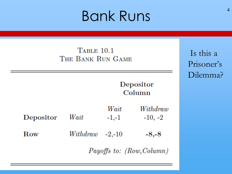 Bank Runs 4 Is this a Prisoners Dilemma?
