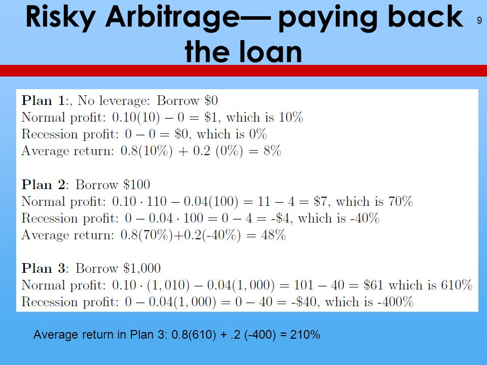 Risky Arbitrage paying back the loan 9 Average return in Plan 3: 0.8(610) +.2 (-400) = 210%