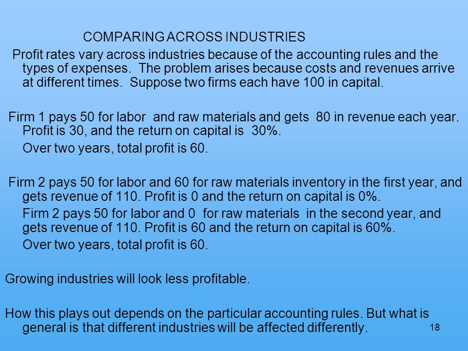 18 COMPARING ACROSS INDUSTRIES Profit rates vary across industries because of the accounting rules and the types of expenses. The problem arises becau