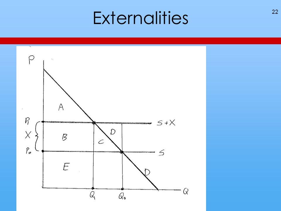 Externalities lk; 22