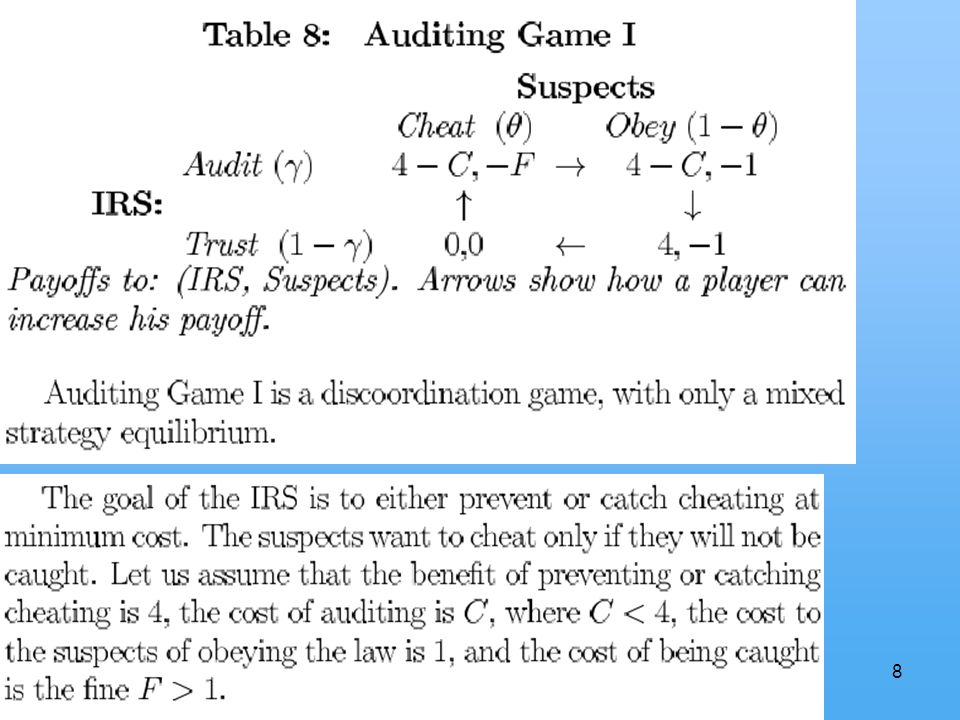 9 The Auditing Game