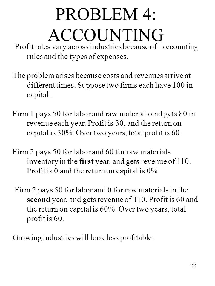 22 PROBLEM 4: ACCOUNTING Profit rates vary across industries because of accounting rules and the types of expenses.