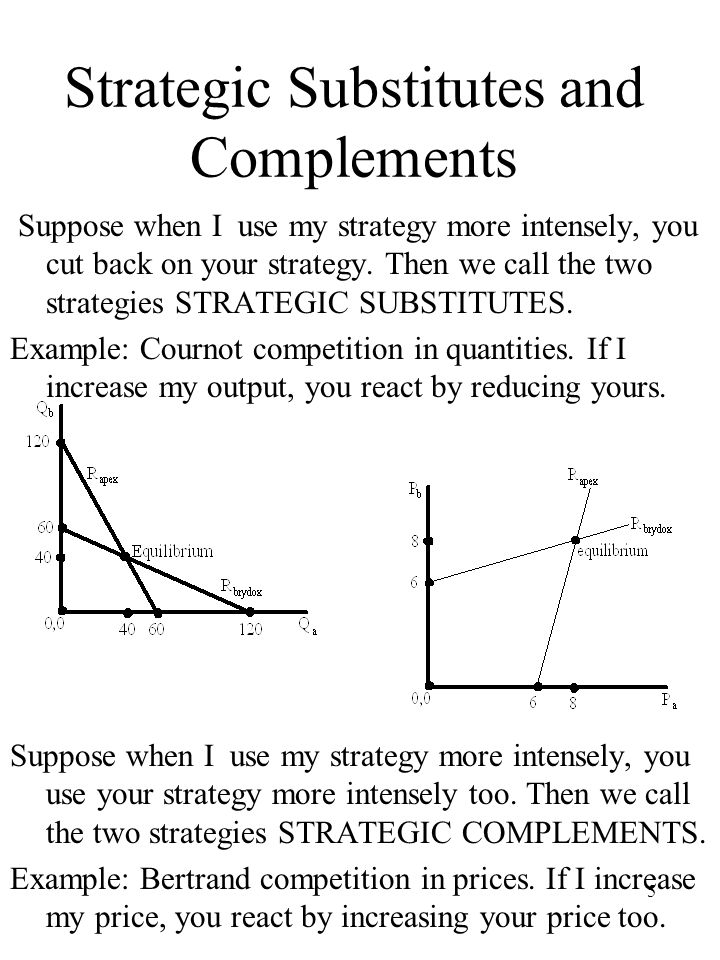 5 Strategic Substitutes and Complements Suppose when I use my strategy more intensely, you cut back on your strategy. Then we call the two strategies