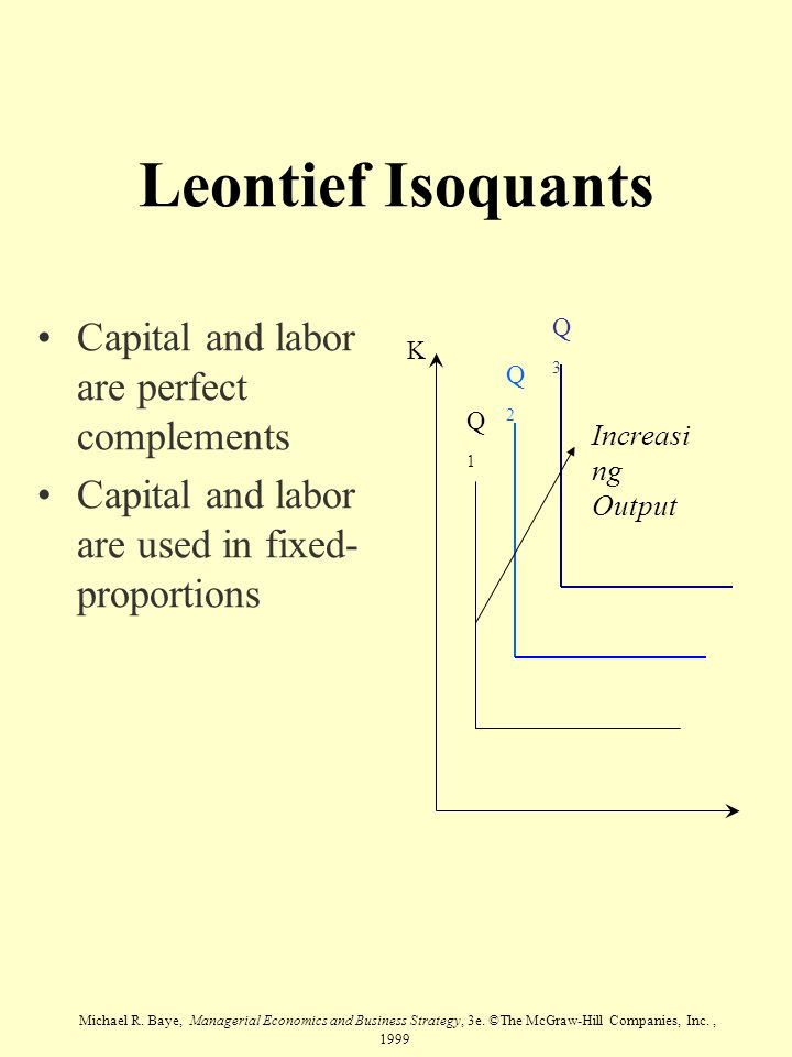 Michael R. Baye, Managerial Economics and Business Strategy, 3e. ©The McGraw-Hill Companies, Inc., 1999 Leontief Isoquants Capital and labor are perfe