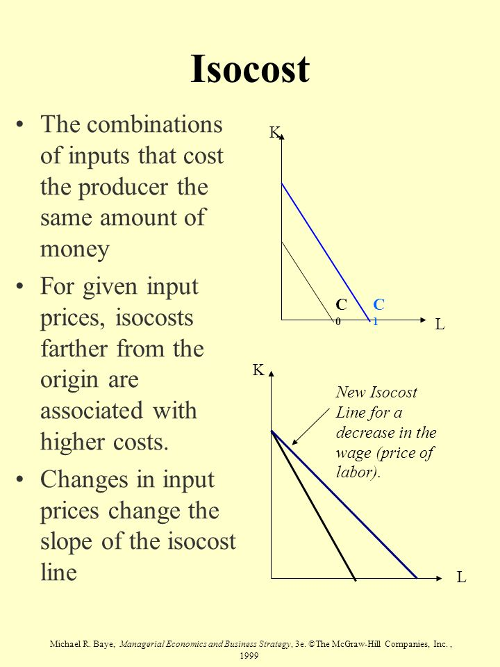 Michael R. Baye, Managerial Economics and Business Strategy, 3e. ©The McGraw-Hill Companies, Inc., 1999 Isocost The combinations of inputs that cost t