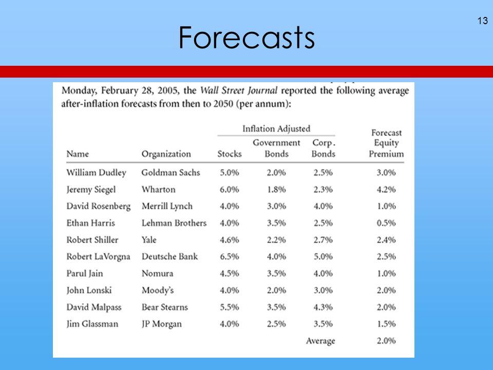 Forecasts 13