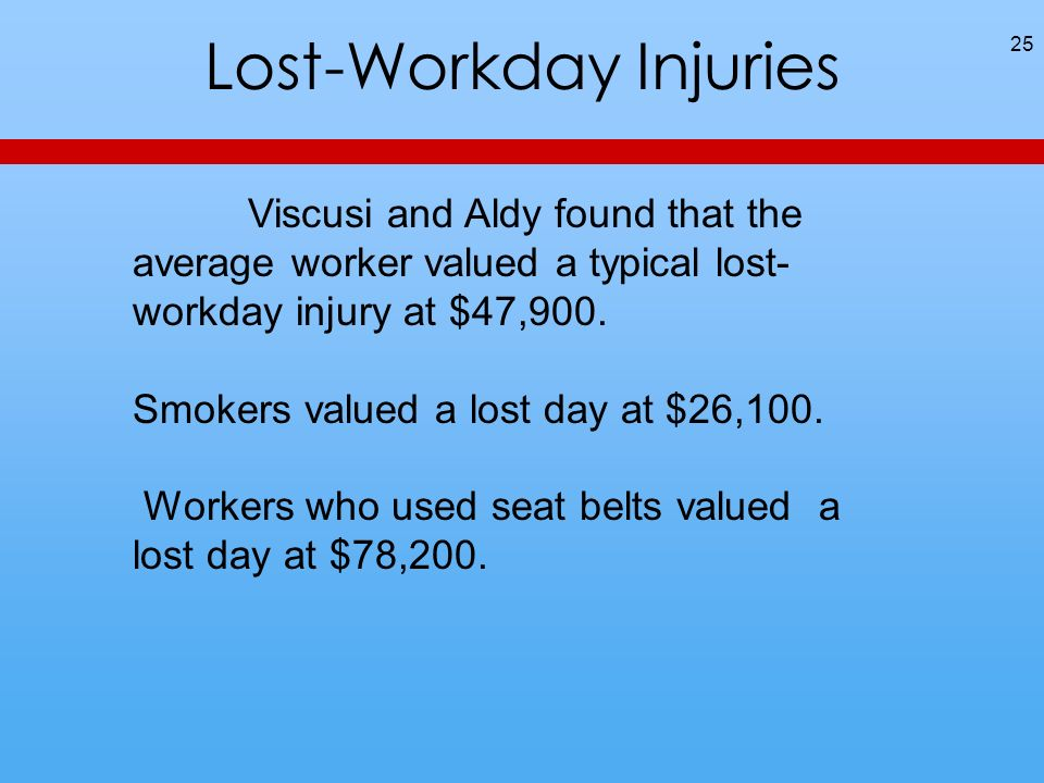 Lost-Workday Injuries 25 Viscusi and Aldy found that the average worker valued a typical lost- workday injury at $47,900. Smokers valued a lost day at