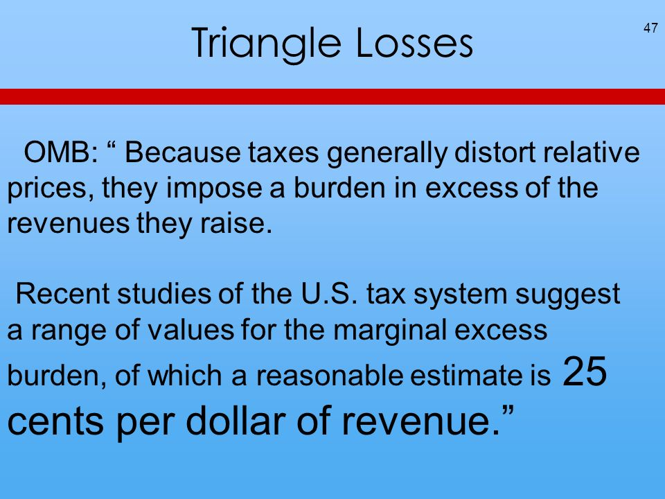 Triangle Losses 47 OMB: Because taxes generally distort relative prices, they impose a burden in excess of the revenues they raise. Recent studies of