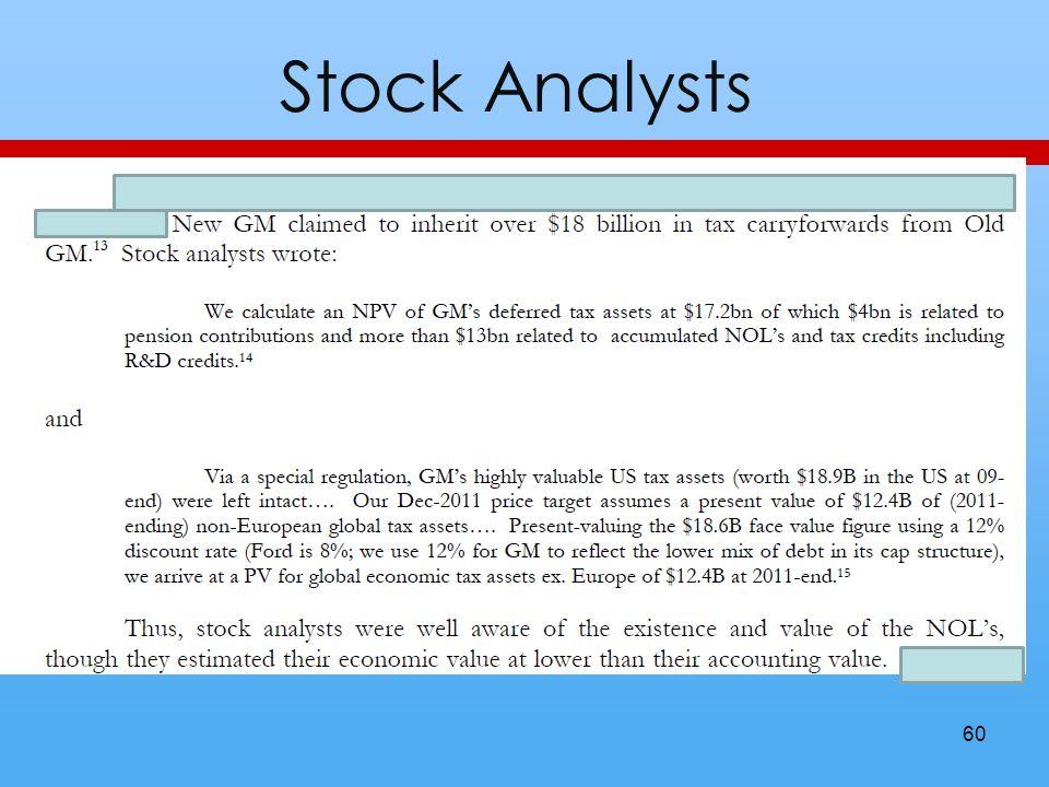Stock Analysts 60