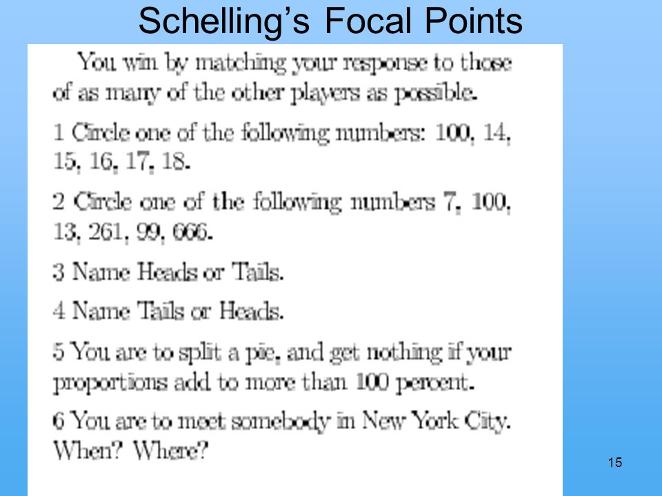 15 Schellings Focal Points sdf