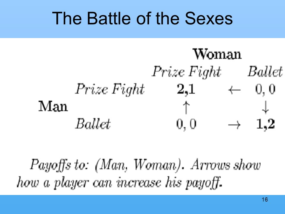 16 The Battle of the Sexes