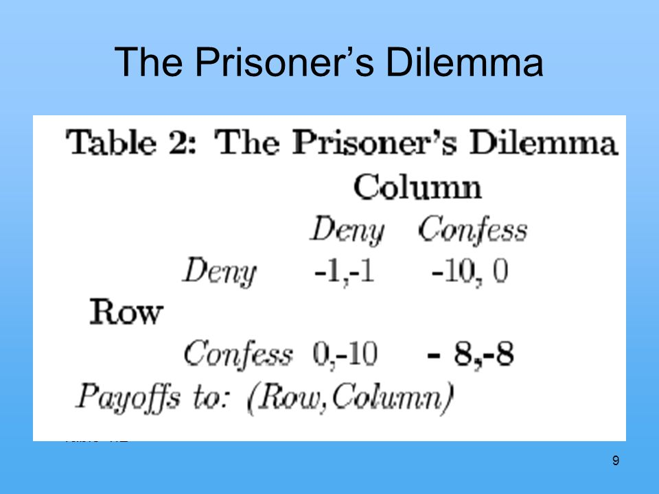 9 The Prisoners Dilemma Table 1.2