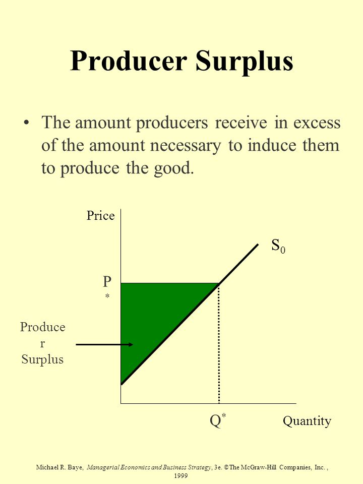 Michael R. Baye, Managerial Economics and Business Strategy, 3e. ©The McGraw-Hill Companies, Inc., 1999 Producer Surplus The amount producers receive