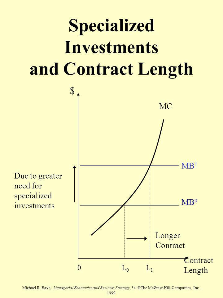 Michael R. Baye, Managerial Economics and Business Strategy, 3e. ©The McGraw-Hill Companies, Inc., 1999 Specialized Investments and Contract Length MB