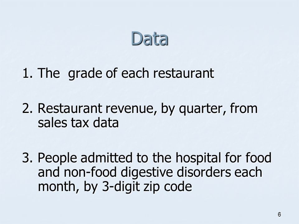 6 1. The grade of each restaurant 1. The grade of each restaurant 2.
