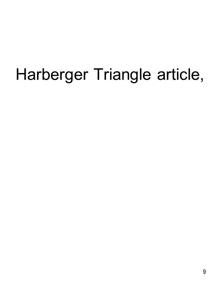 10 Harbergers Method 1.Get return on capital in mfgr.