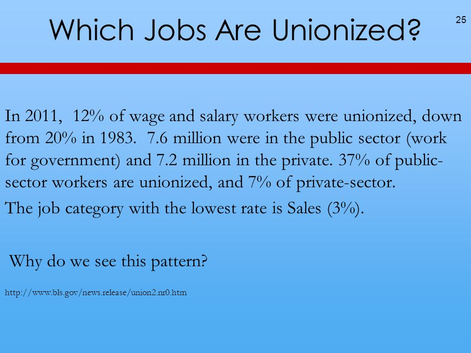 Which Jobs Are Unionized? In 2011, 12% of wage and salary workers were unionized, down from 20% in 1983. 7.6 million were in the public sector (work f
