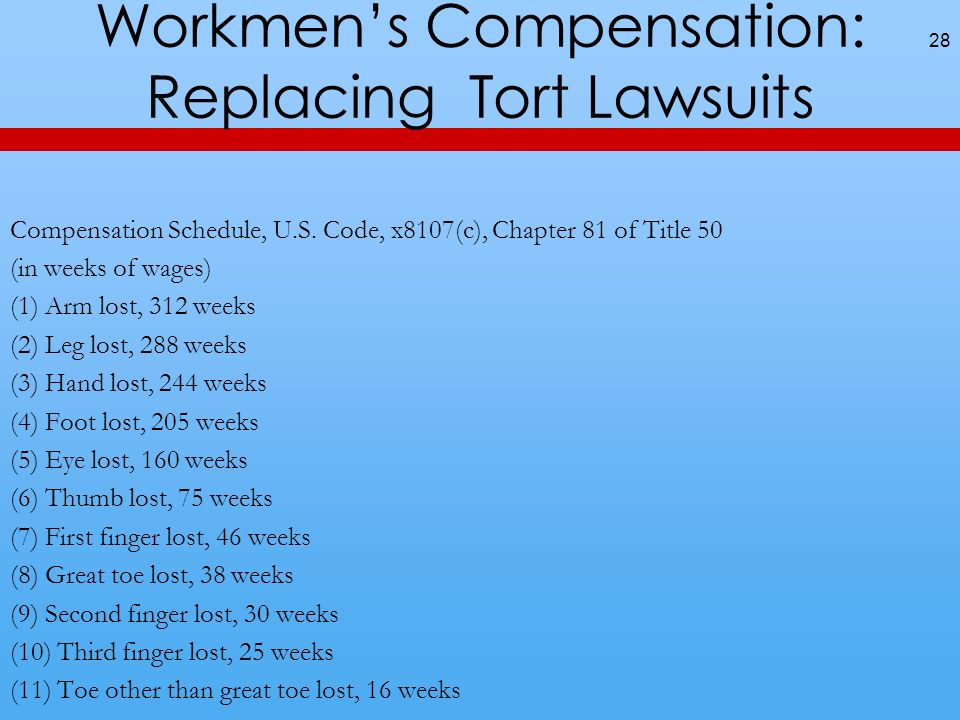 Workmens Compensation: Replacing Tort Lawsuits 28 Compensation Schedule, U.S. Code, x8107(c), Chapter 81 of Title 50 (in weeks of wages) (1) Arm lost,