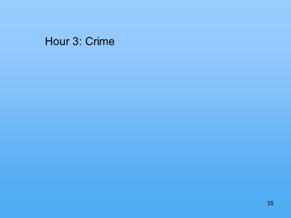 35 Hour 3: Crime