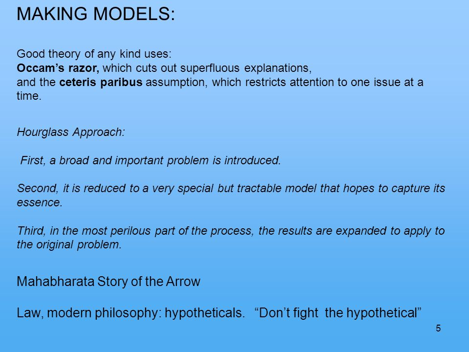 5 MAKING MODELS: Good theory of any kind uses: Occams razor, which cuts out superfluous explanations, and the ceteris paribus assumption, which restricts attention to one issue at a time.