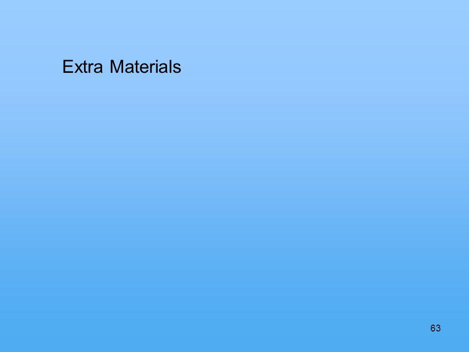 63 Extra Materials