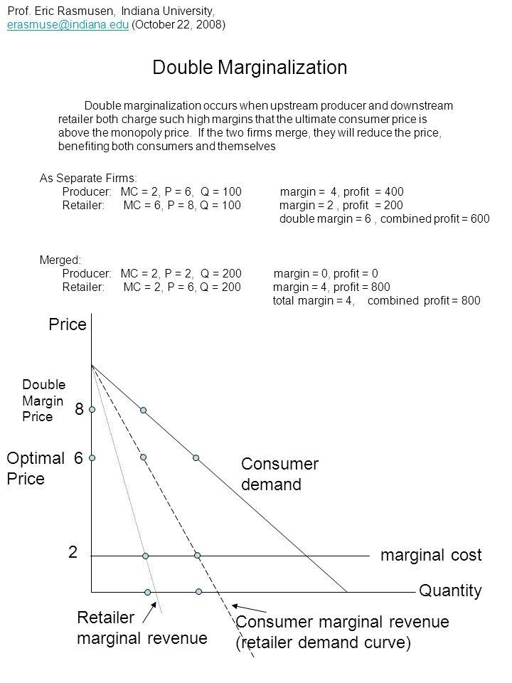 Double Marginalization Consumer demand marginal cost Quantity Price Optimal Price Double Margin Price Consumer marginal revenue (retailer demand curve) Retailer marginal revenue 8 6 2 Prof.