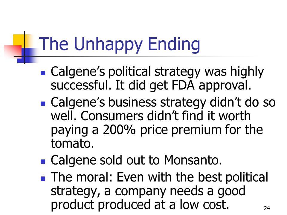 23 Calgenes Tomato Strategy Marketing channels Lobbying regulators Lobbying politicians Educating the media FDA approval