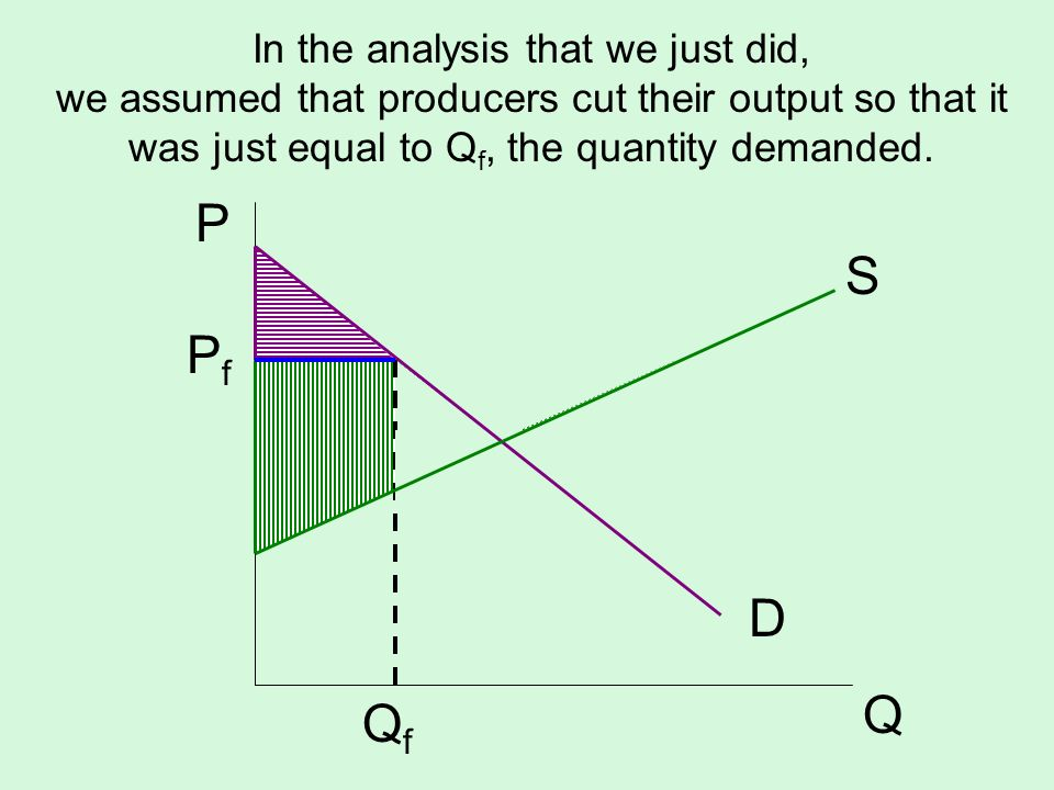 In the analysis that we just did, we assumed that producers cut their output so that it was just equal to Q f, the quantity demanded. S D P Q PfPf QfQ