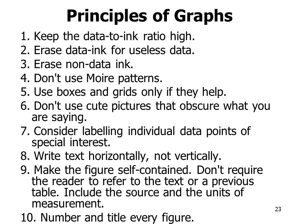 23 Principles of Graphs 1. Keep the data-to-ink ratio high.