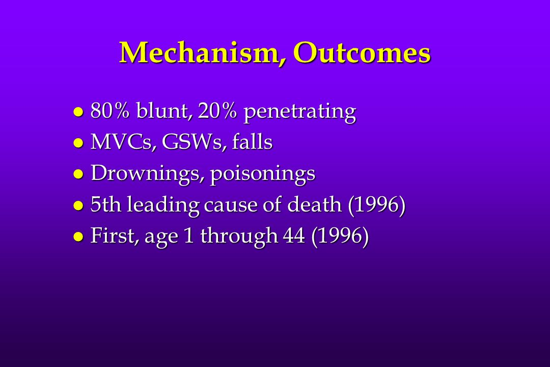 Mechanism, Outcomes l 80% blunt, 20% penetrating l MVCs, GSWs, falls l Drownings, poisonings l 5th leading cause of death (1996) l First, age 1 through 44 (1996)