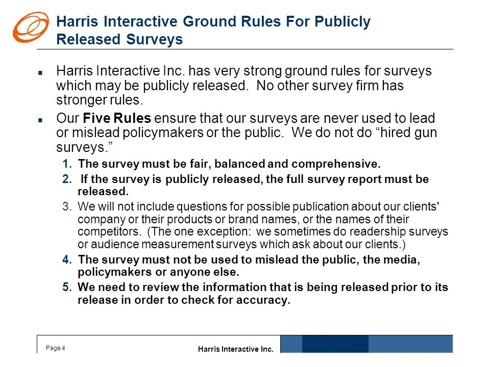 Harris Interactive Inc.