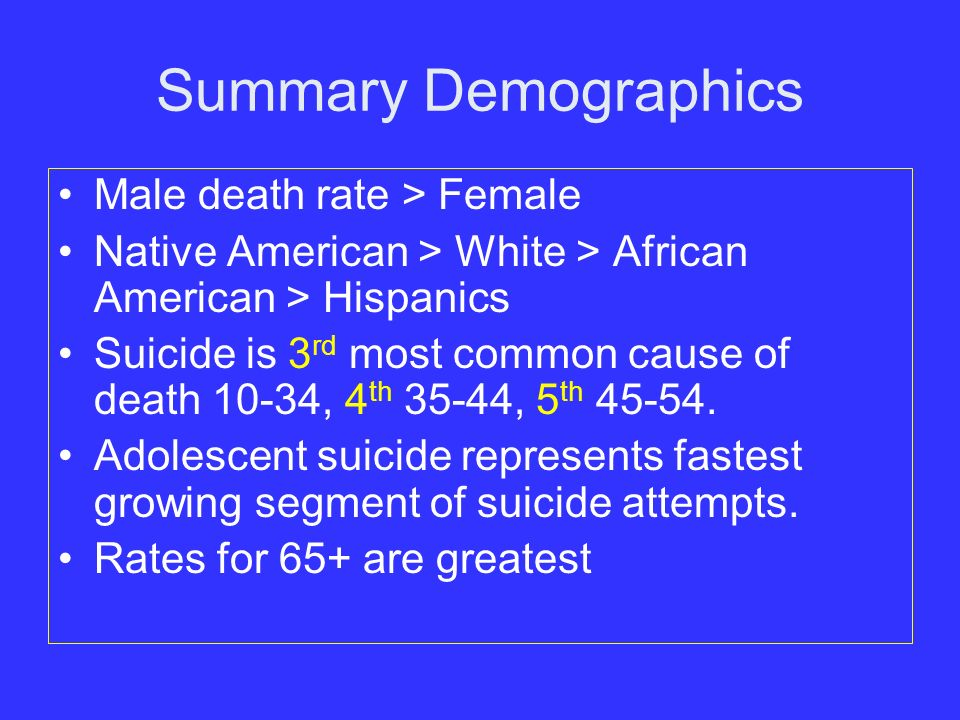 Summary Demographics Male death rate > Female Native American > White > African American > Hispanics Suicide is 3 rd most common cause of death 10-34, 4 th 35-44, 5 th 45-54.