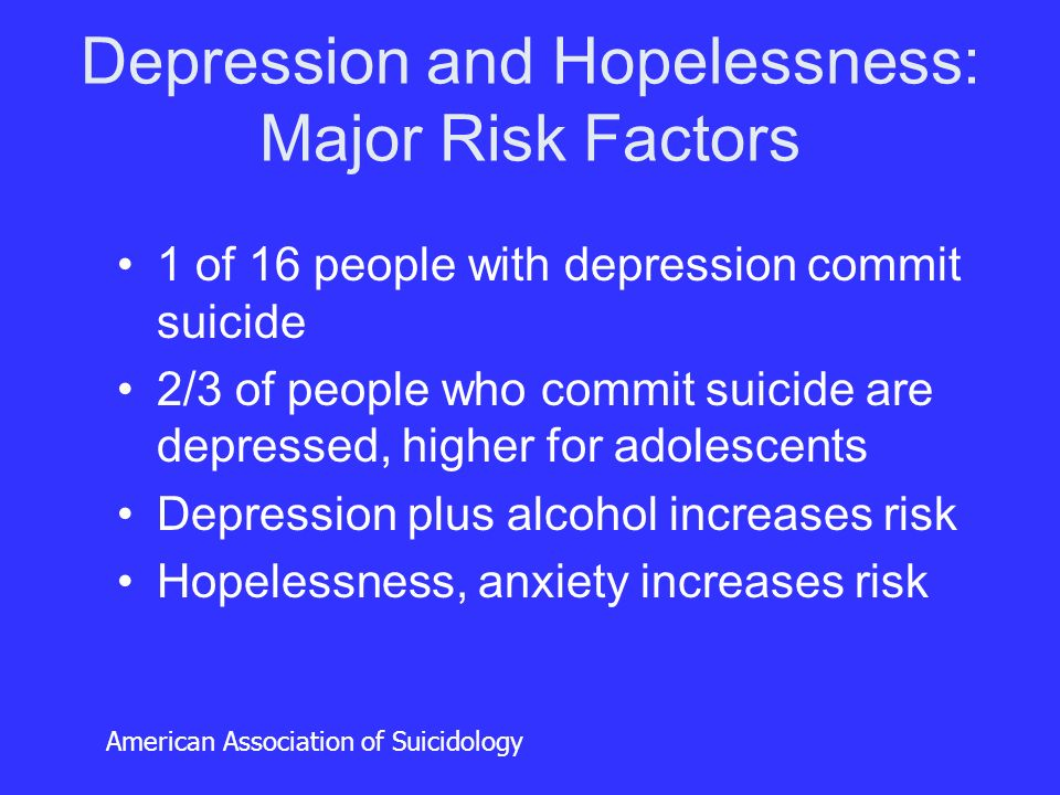 Depression and Hopelessness: Major Risk Factors 1 of 16 people with depression commit suicide 2/3 of people who commit suicide are depressed, higher for adolescents Depression plus alcohol increases risk Hopelessness, anxiety increases risk American Association of Suicidology