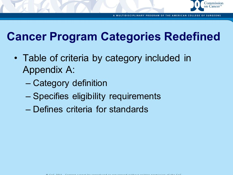 Eligibility Requirements Created Required of all programs annually Displayed in CoC Hospital Locator Describes structure of program –Diagnostic and treatment services –Psychosocial and other support services