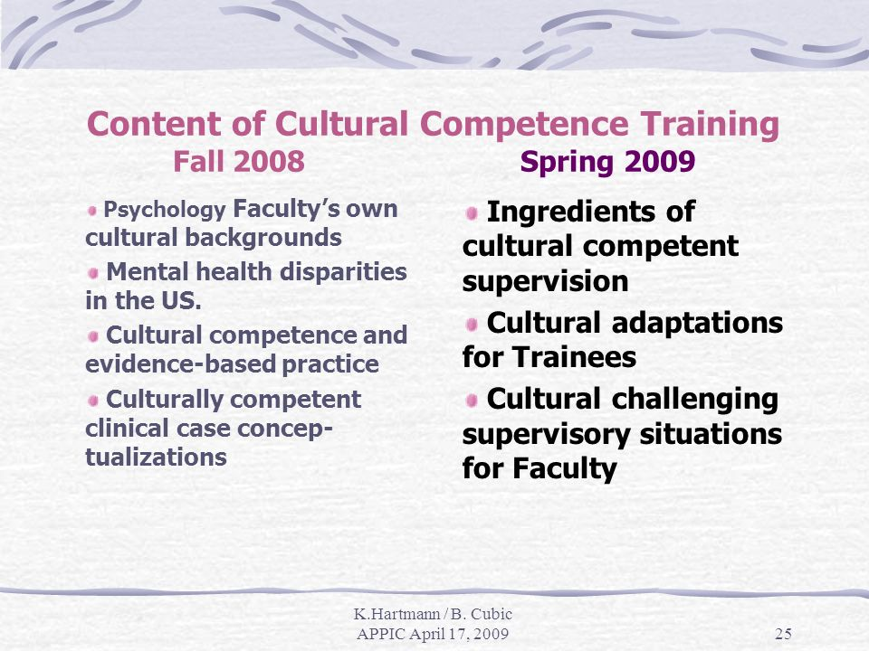 K.Hartmann / B. Cubic APPIC April 17, 200925 Content of Cultural Competence Training Fall 2008Spring 2009 Psychology Facultys own cultural backgrounds