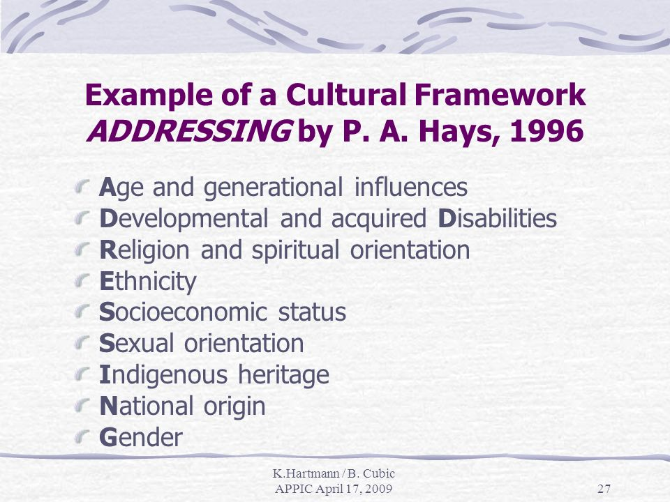 K.Hartmann / B. Cubic APPIC April 17, Example of a Cultural Framework ADDRESSING by P.
