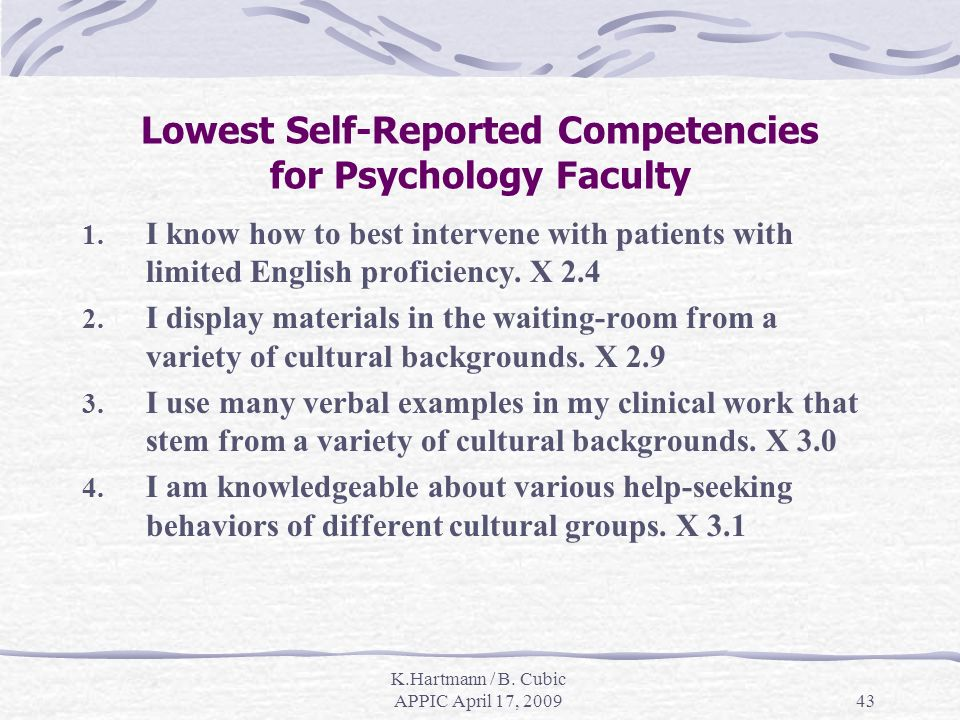K.Hartmann / B. Cubic APPIC April 17, 200943 Lowest Self-Reported Competencies for Psychology Faculty 1. I know how to best intervene with patients wi