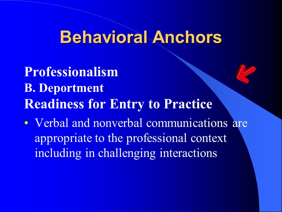 Behavioral Anchors Professionalism B. Deportment Readiness for Entry to Practice Verbal and nonverbal communications are appropriate to the profession