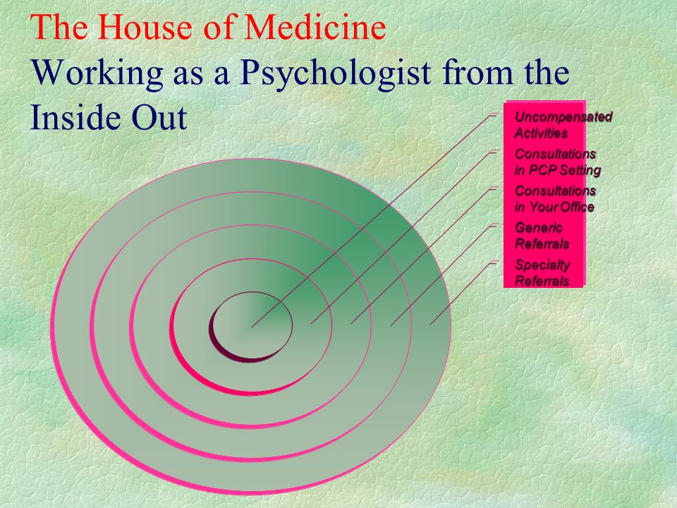 The House of Medicine Working as a Psychologist from the Inside OutUncompensatedActivities Consultations in PCP Setting Consultations in Your Office GenericReferrals SpecialtyReferrals