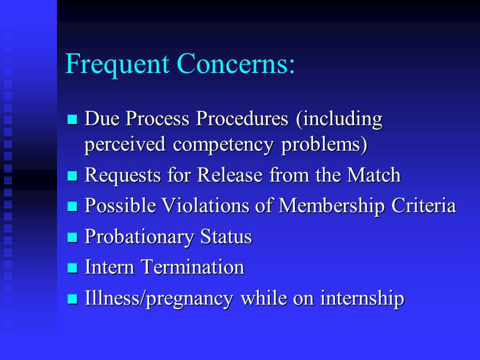 Frequent Concerns: Due Process Procedures (including perceived competency problems) Due Process Procedures (including perceived competency problems) Requests for Release from the Match Requests for Release from the Match Possible Violations of Membership Criteria Possible Violations of Membership Criteria Probationary Status Probationary Status Intern Termination Intern Termination Illness/pregnancy while on internship Illness/pregnancy while on internship