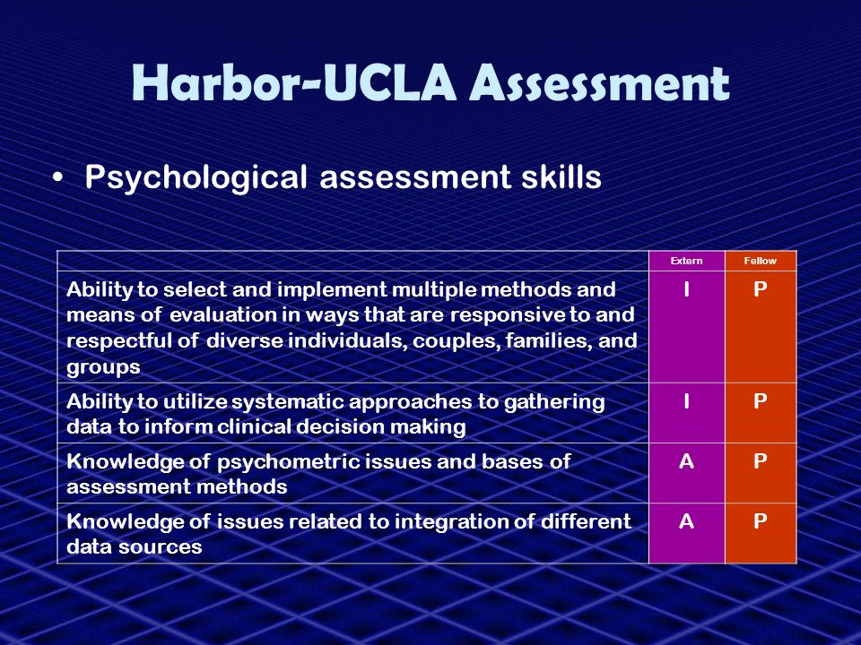 Harbor-UCLA Assessment Psychological assessment skills ExternFellow Ability to select and implement multiple methods and means of evaluation in ways t