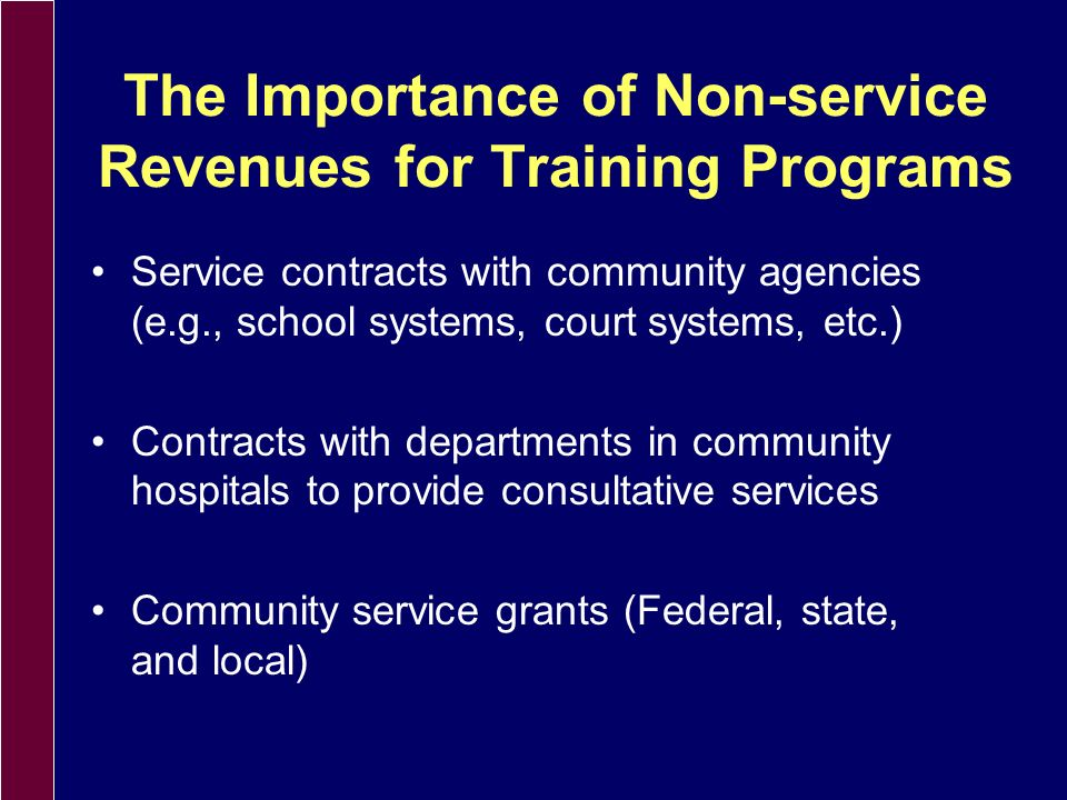 Direct Clinical Service Funding for All Types of Internship Programs Range: 0% to 100% Source: 2008 APPIC Survey