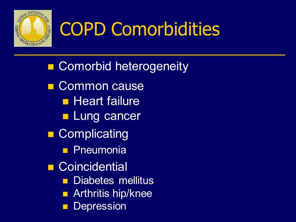 COPD Comorbidities Comorbid heterogeneity Common cause Heart failure Lung cancer Complicating Pneumonia Coincidential Diabetes mellitus Arthritis hip/