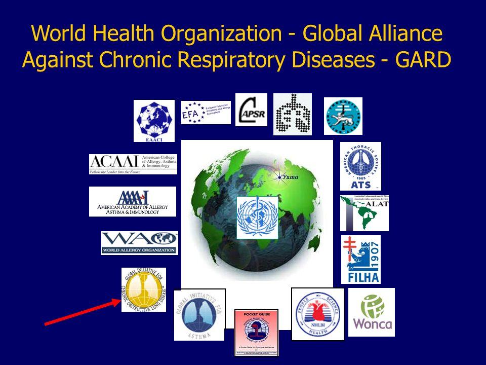 World Health Organization - Global Alliance Against Chronic Respiratory Diseases - GARD