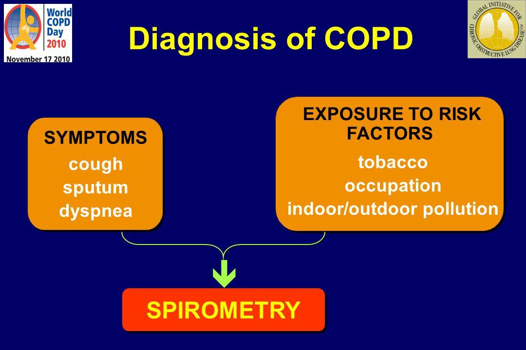 Diagnosis of COPD SYMPTOMS cough sputum dyspnea EXPOSURE TO RISK FACTORS tobacco occupation indoor/outdoor pollution SPIROMETRY