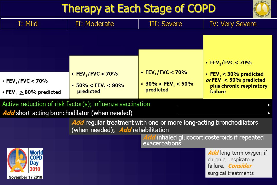 Differential Diagnosis: COPD and Asthma COPD ASTHMA Onset in mid-life Symptoms slowly progressive Long smoking history Dyspnea during exercise Largely irreversible airflow limitation Onset early in life (often childhood) Symptoms vary from day to day Symptoms at night/early morning Allergy, rhinitis, and/or eczema also present Family history of asthma Largely reversible airflow limitation