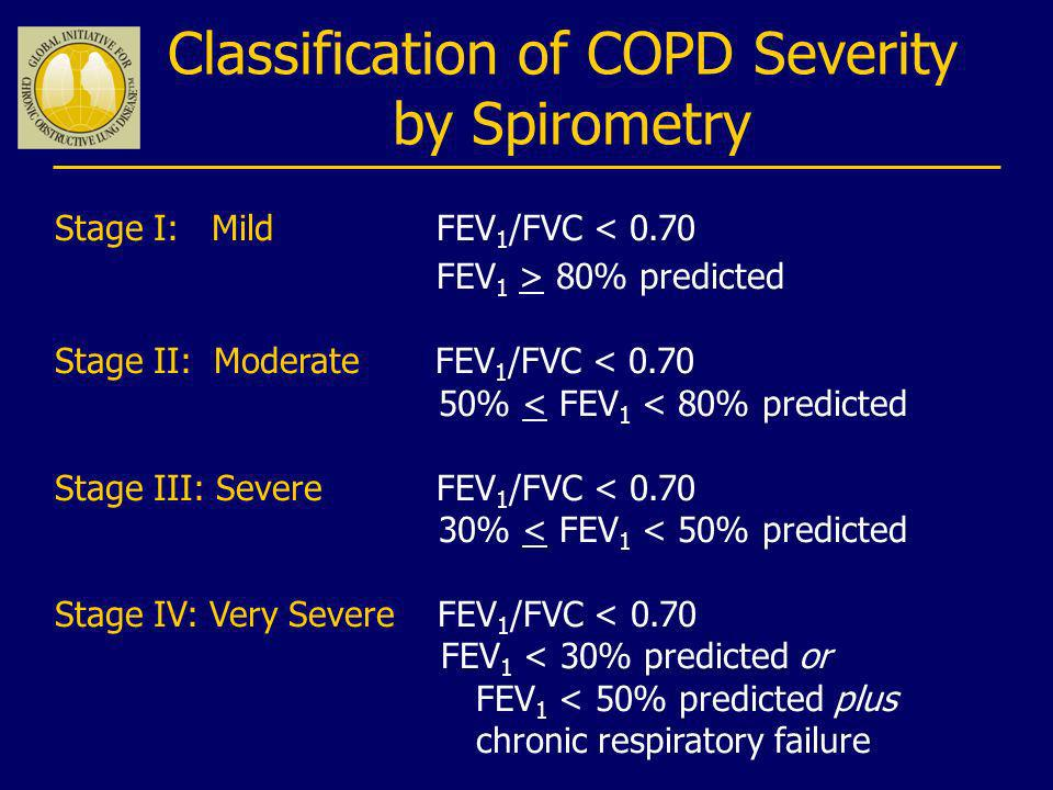 Classification of COPD Severity by Spirometry Stage I: Mild FEV 1 /FVC < 0.70 FEV 1 > 80% predicted Stage II: Moderate FEV 1 /FVC < 0.70 50% < FEV 1 <