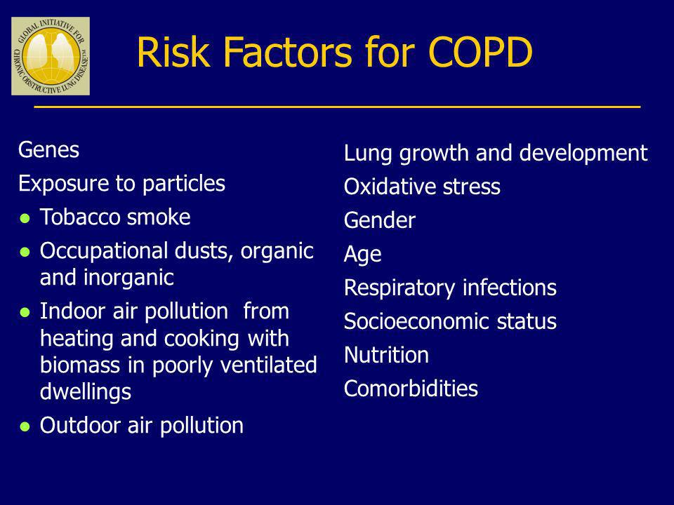 Risk Factors for COPD Lung growth and development Oxidative stress Gender Age Respiratory infections Socioeconomic status Nutrition Comorbidities Gene